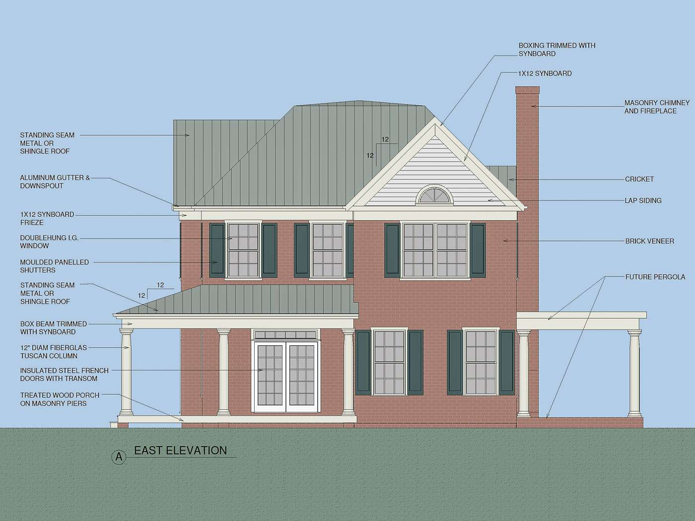 Blue Ridge Farmhouse E Elevation