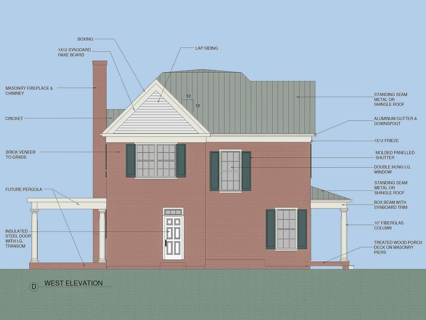 Blue Ridge Farmhouse W Elevation
